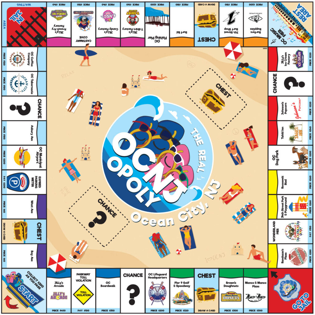 Custom Monopoly Game Manufacturing Publisher: OCNJ-opoly Monopoly game